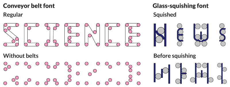 science news created in conveyor belt and glass font