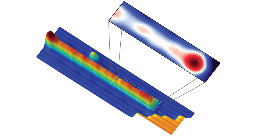 atom-thick iron nanowire with possible Majorana particles
