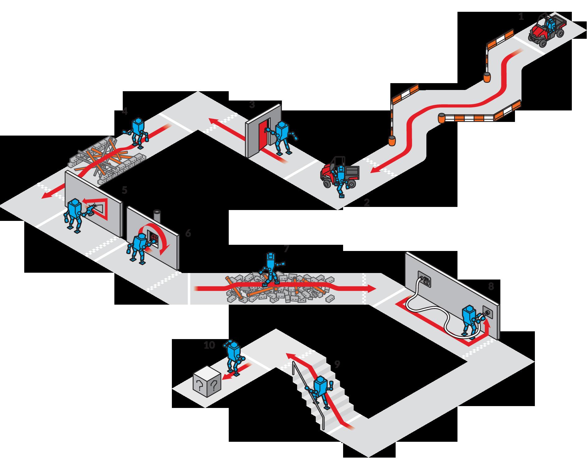 map of DARPA robotics challenge course