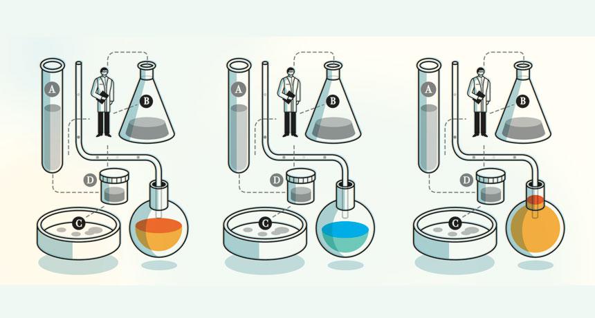 reproducing experiments