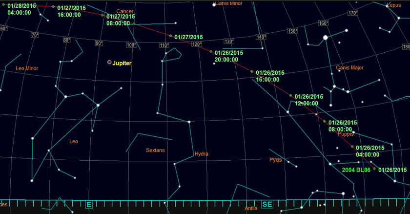 map of the path of asteroid 2004 BL86
