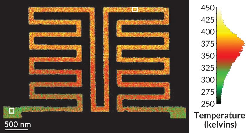 Nanowire temperature diagram