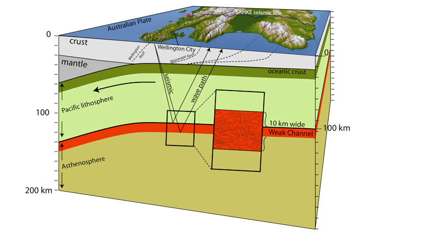 Geologists Discover Tectonic Plate U2019s Slippery Underbelly