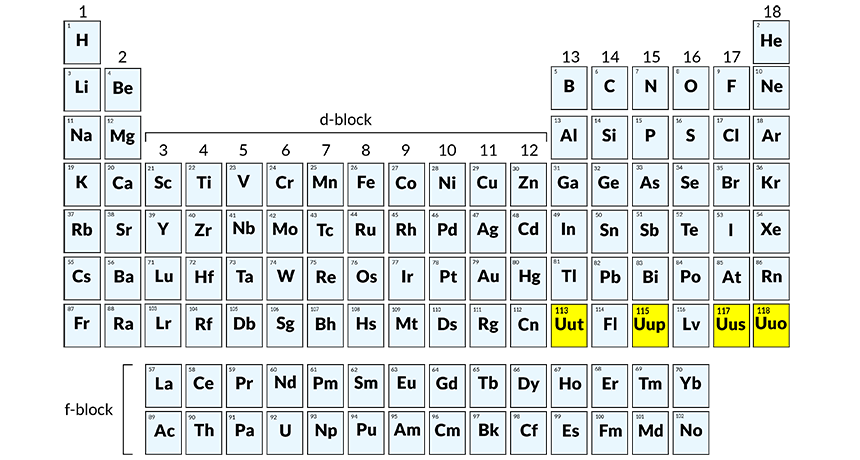 Superb Four Elements Earn Permanent Seats On The Periodic Table Download Free Architecture Designs Rallybritishbridgeorg