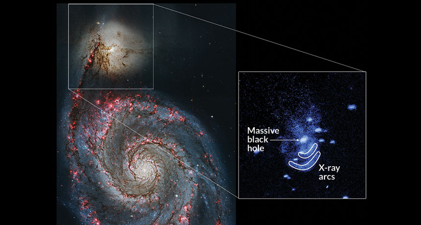 black hole and galaxies