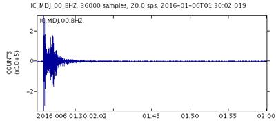seismograph data of North Korea bomb test