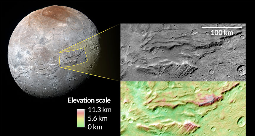 Charon's surface