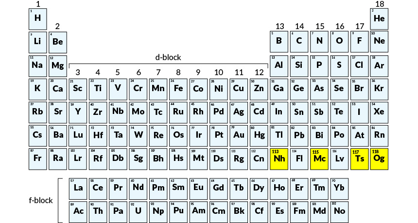 Four Newest Elements On Periodic Table Get Names Science News