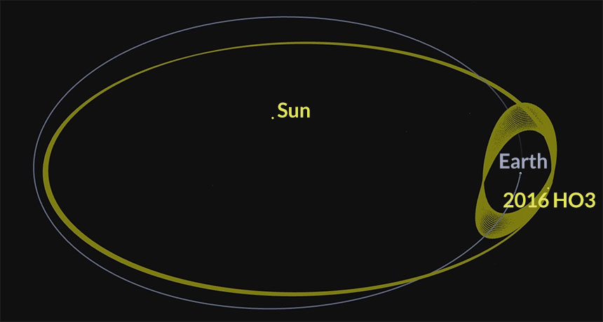 illustration of orbit of asteroid 2016 HO3