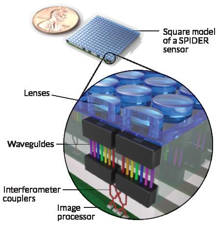 illustration of a SPIDER sensor