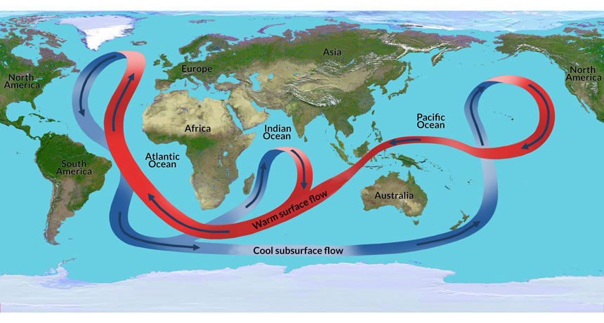 Atlantic Ocean current