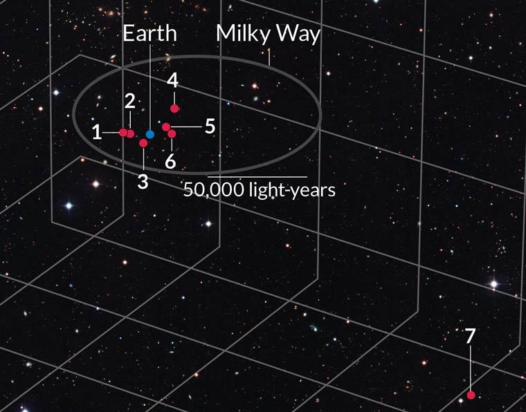 map of seven supernovas