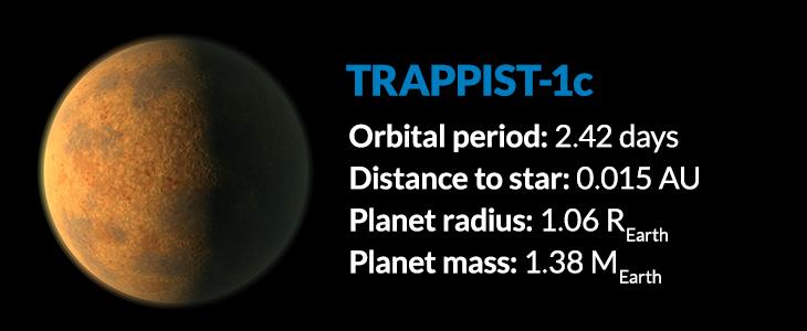 planet Trappist-1c