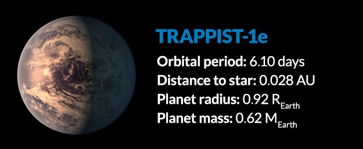 planet Trappist-1e