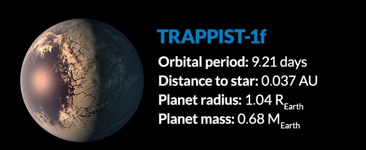 planet Trappist-1f