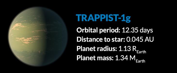 planet Trappist-1g