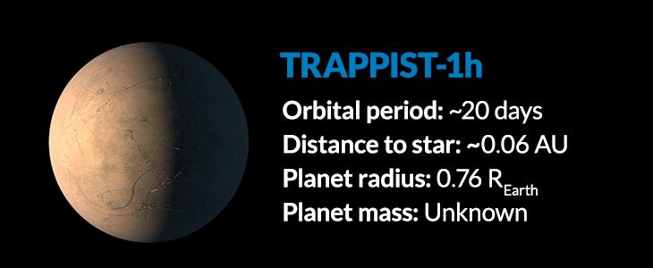 planet Trappist-1h