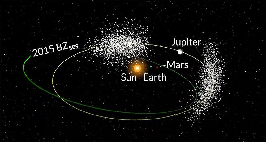 a backwards asteroid orbit