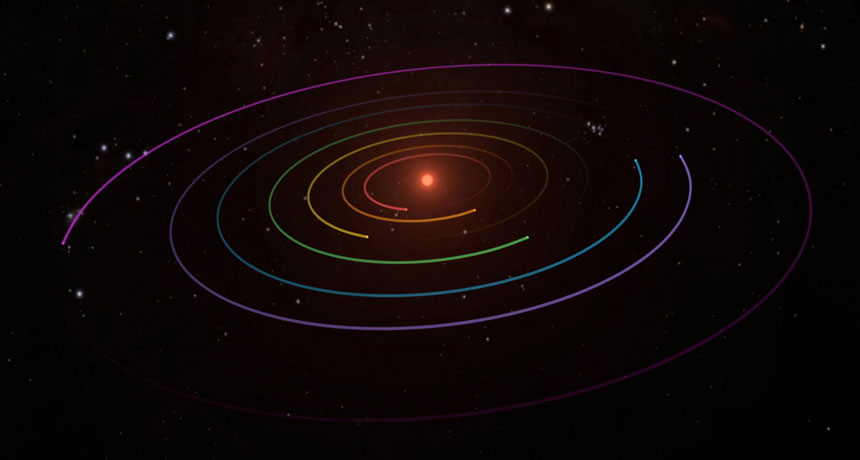 TRAPPIST 1 system