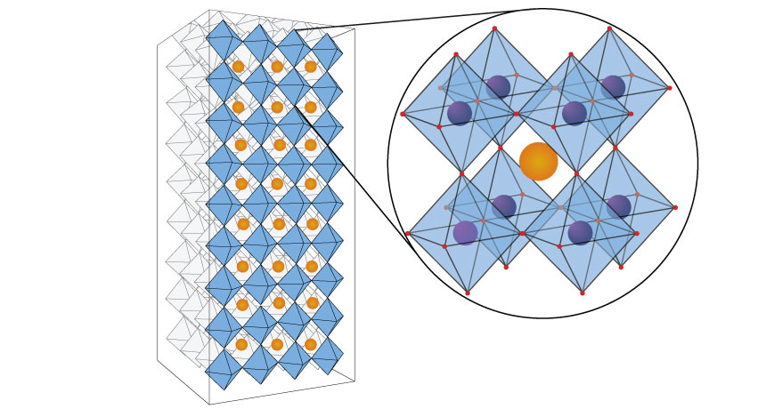 perovskite diagram