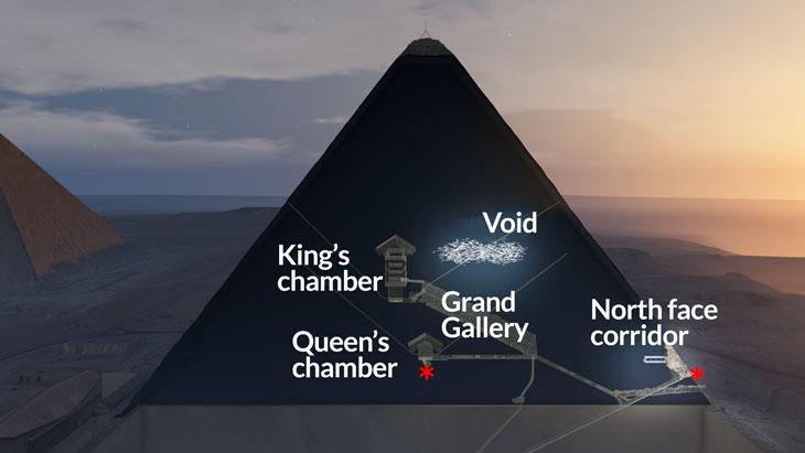 inside the pyramid