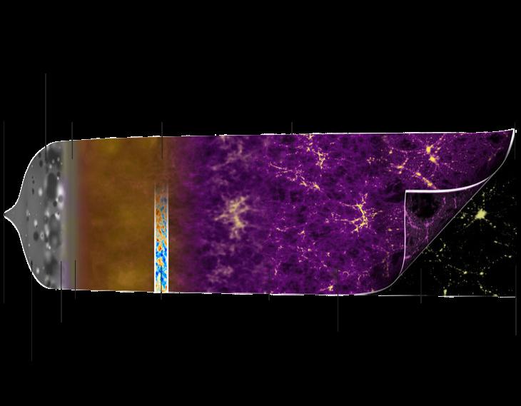 history of the lumpy universe