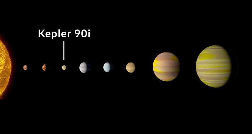 Kepler 90 system