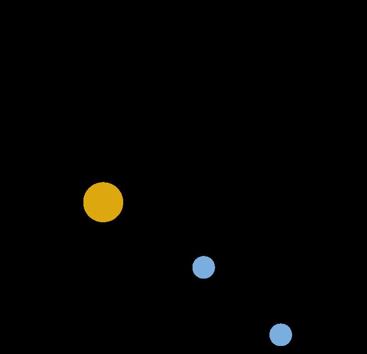 Mercury's orbit around the sun