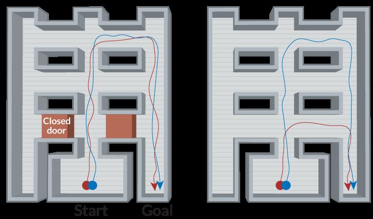 illustration of an AI navigating a virtual maze