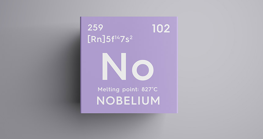 Nobelium element abbreviation