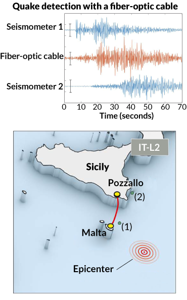 graph of seismic activity