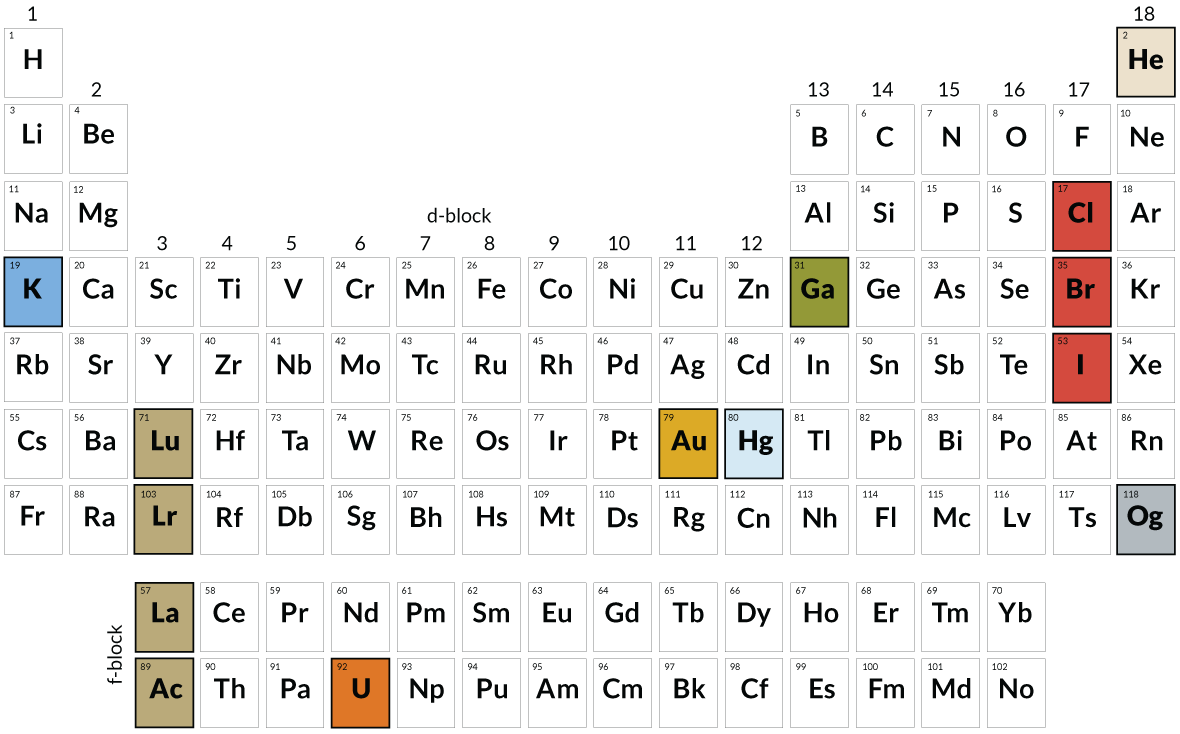 150 Years Ago The Periodic Table Began With One Chemist S