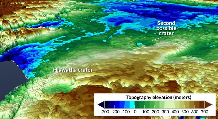 crater visualization