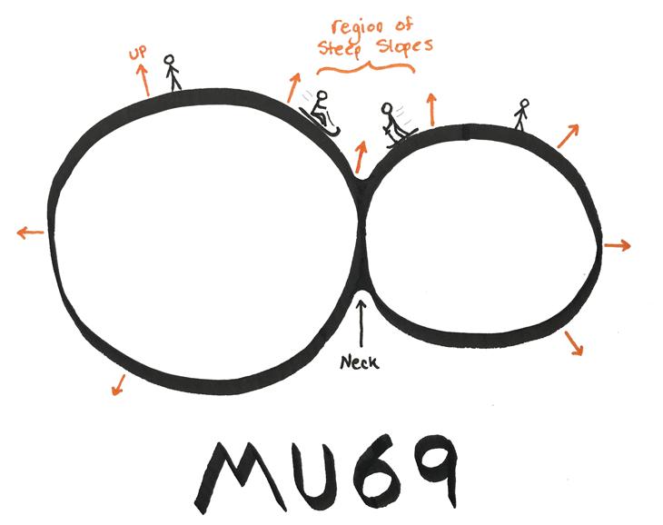Ultima Thule drawing