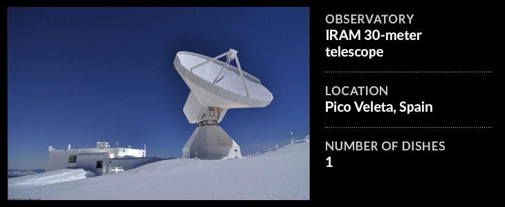 IRAM 30-meter telescope