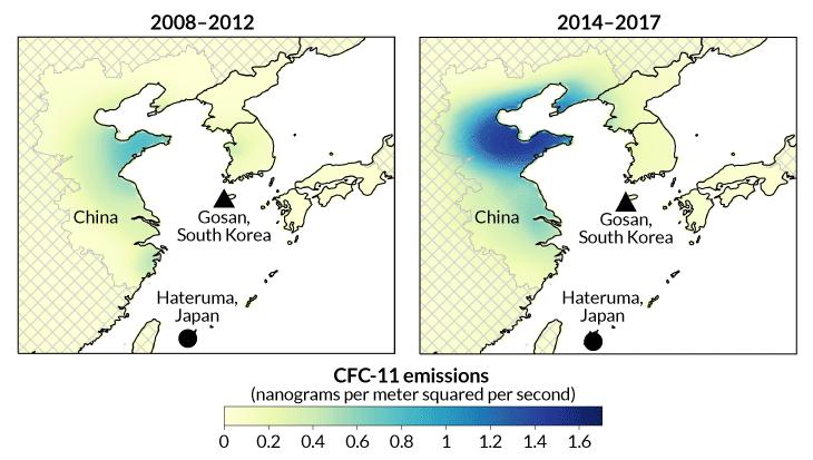 CFC emissions