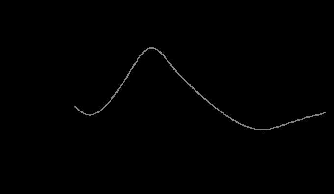 methylmercury seawater graph