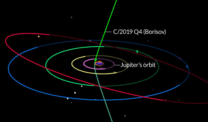 interstellar object trajectory