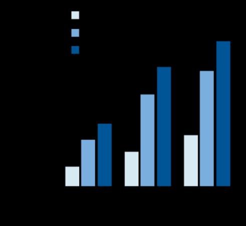 vaping trends graph