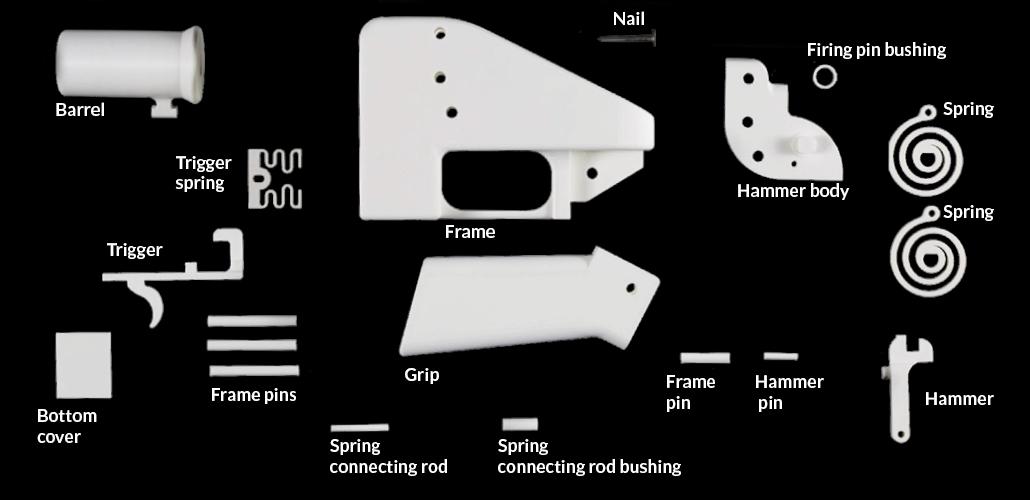 3-D printed gun parts