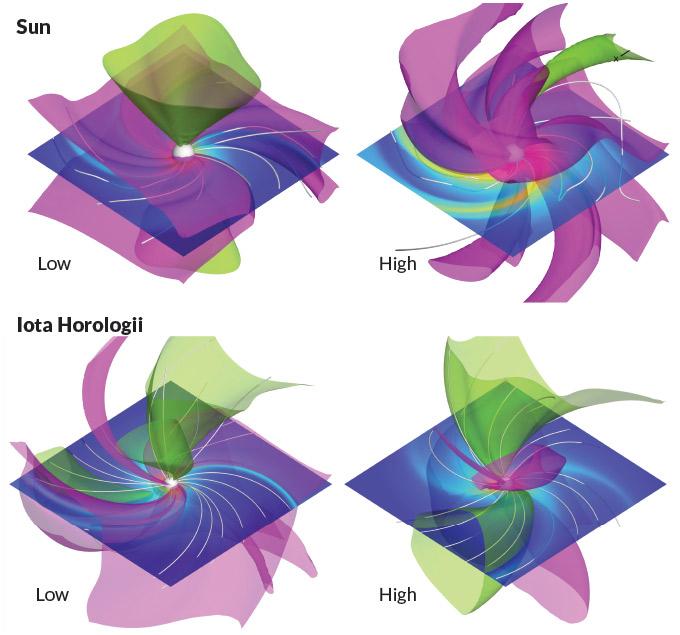 wind simulations