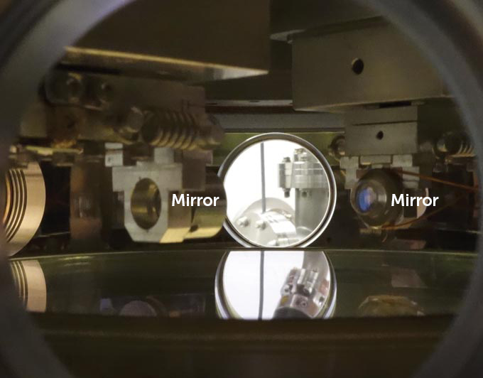 Mirror experiment set up