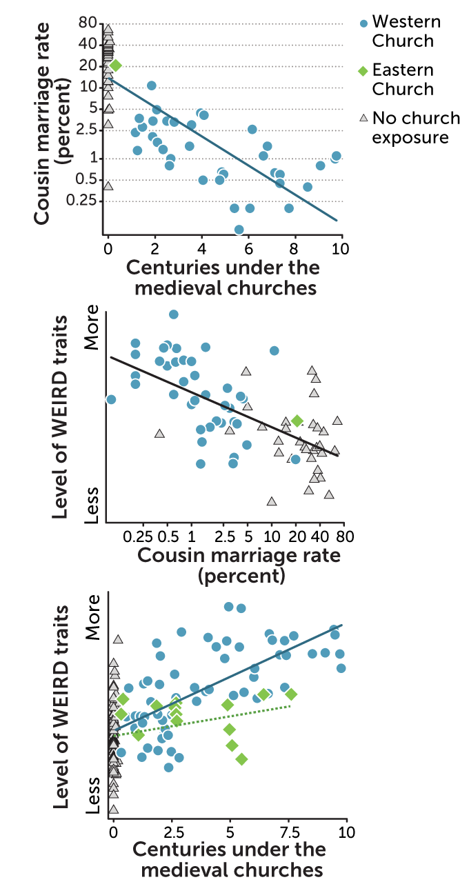 Church country graphs