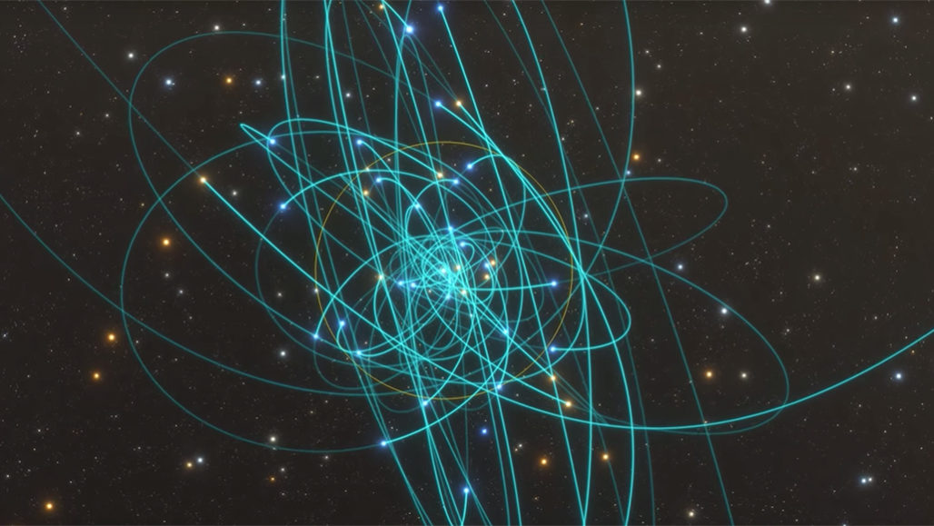 orbits around supermassive black hole in Milky Way