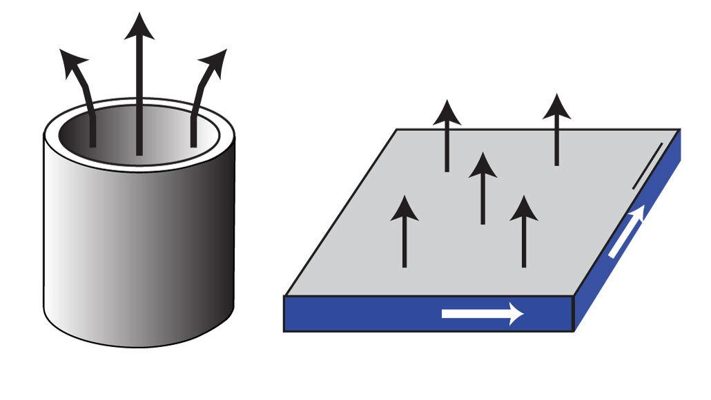 Superconducting current diagram