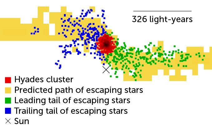 Map of Hyades' stellar tails