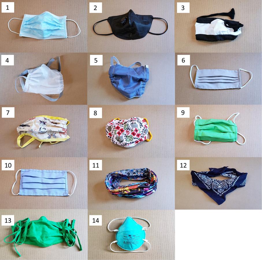 14 photos de différents types de masques