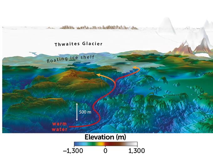 illustration of seafloor pathways for warm water near Thwaites Glacier