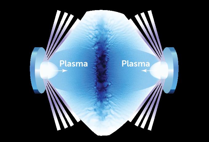 diagram of an experiment setup