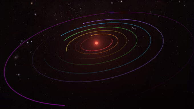 TRAPPIST-1 exoplanet system